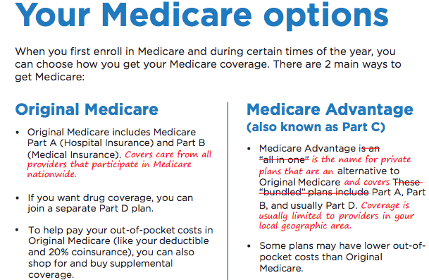 Center for Medicare Advocacy, partnered with National Committee to Preserve Social Security and Medicare, attempts to correct misinformation about Medicare Advantage plans